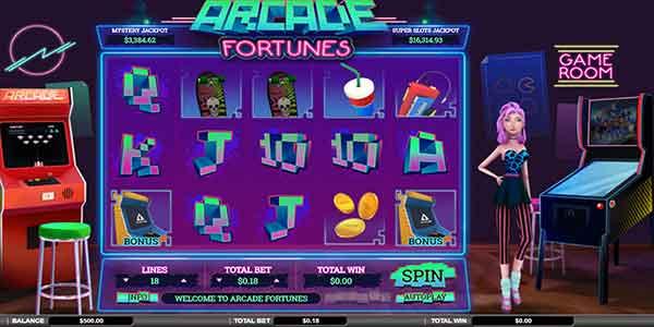 Jenis-jenis Slot yang anda perlu dikenali