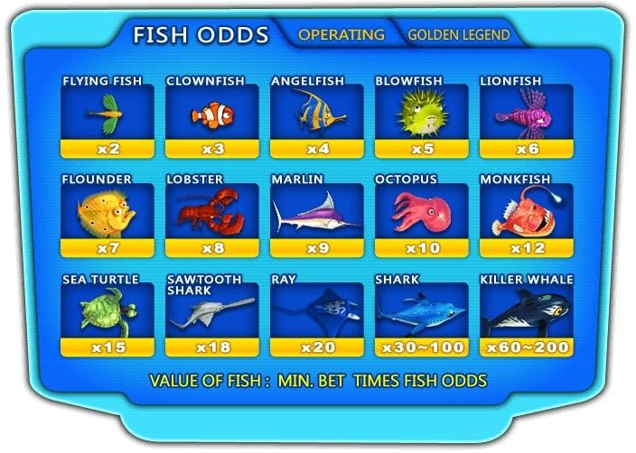 Ulasan Penuh Pemainan Online Ocean King