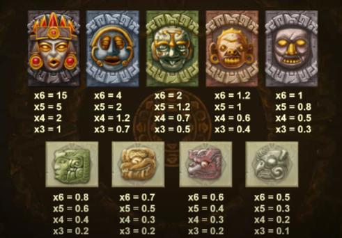 gonzo quest symbols